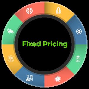 Fix-pricing